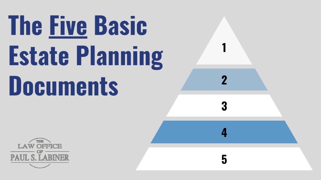basic estate planning documents